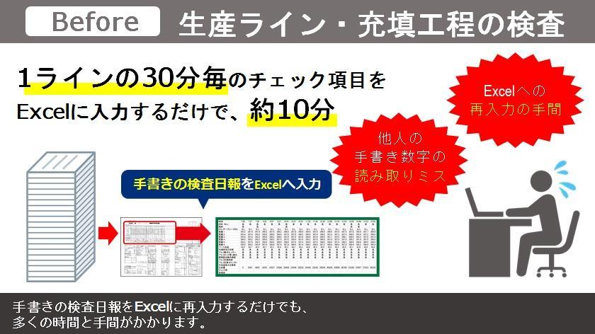 提案動画_検査結果手書き工程編
