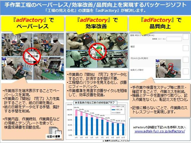 商品情報【adFactory】がっちり儲ける製造業_3大メリット